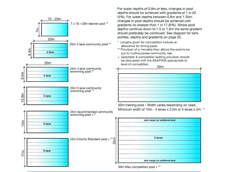 Image Result For Residential Swimming Pool Dimensions
