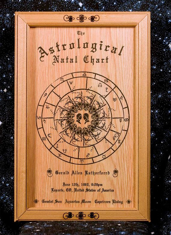 Astrology Wood Chart Gemini Sun Sample Charts Are Created With Your Name Place Date Time And Corresponding Astrological Placements