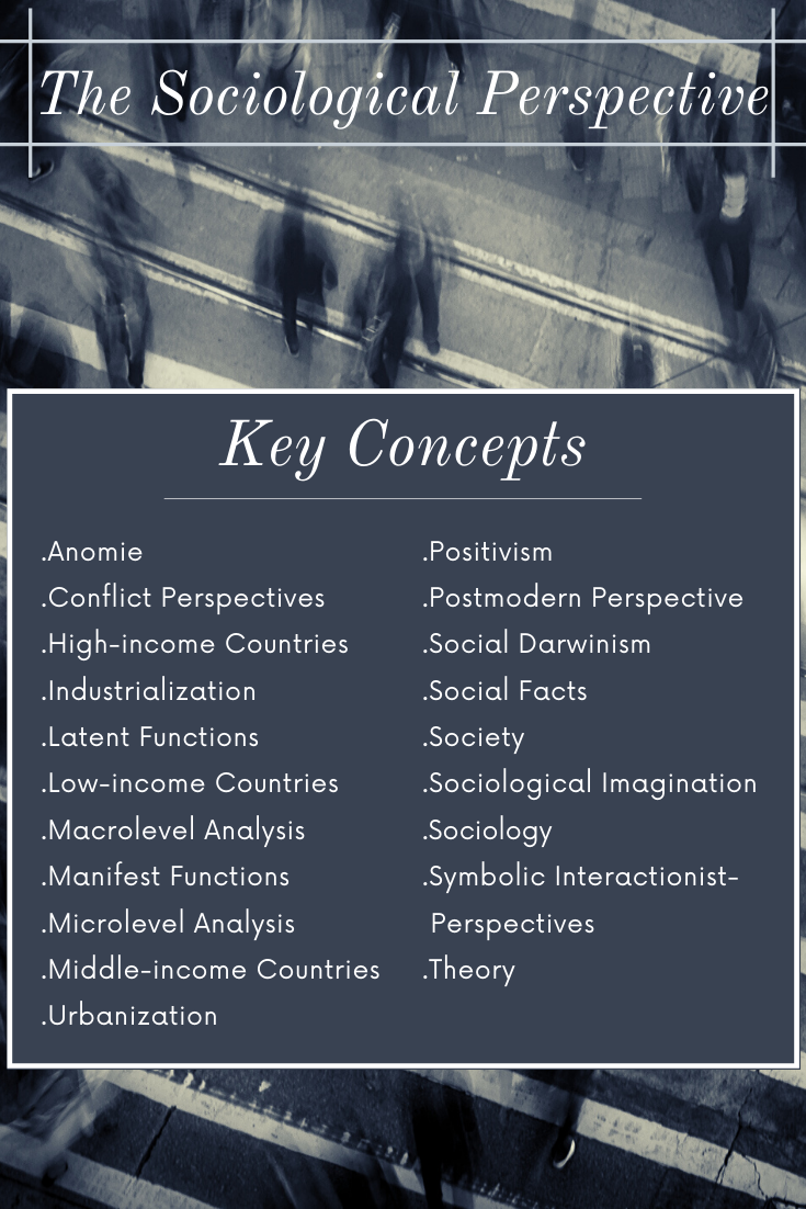 Sociology Sociological Perspectives Mini Module Sociological Imagination Sociology Perspective