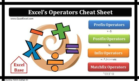 Excel\u0027s Operators CHEAT SHEET Excel Pinterest Microsoft excel