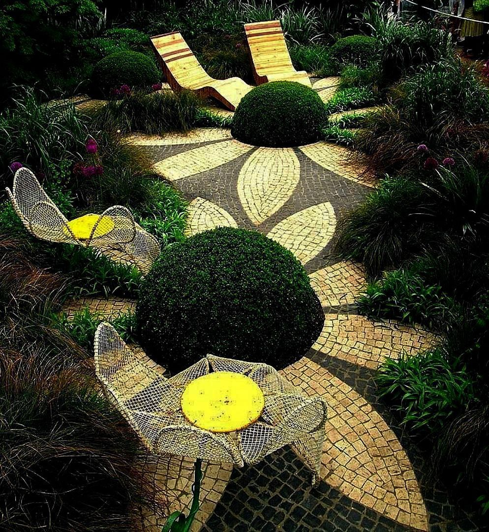 Landscape Architecture Diagrams Landscape Architecture Work In Hyderabad Lands Landscape Architecture Landscaping Jobs Topiary Garden Yard Landscaping