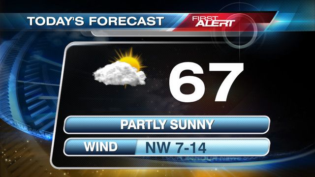 It's Friday, Friday, Gotta get down on Friday ... yeah, we went there. Here's your Friday First Alert Forecast!