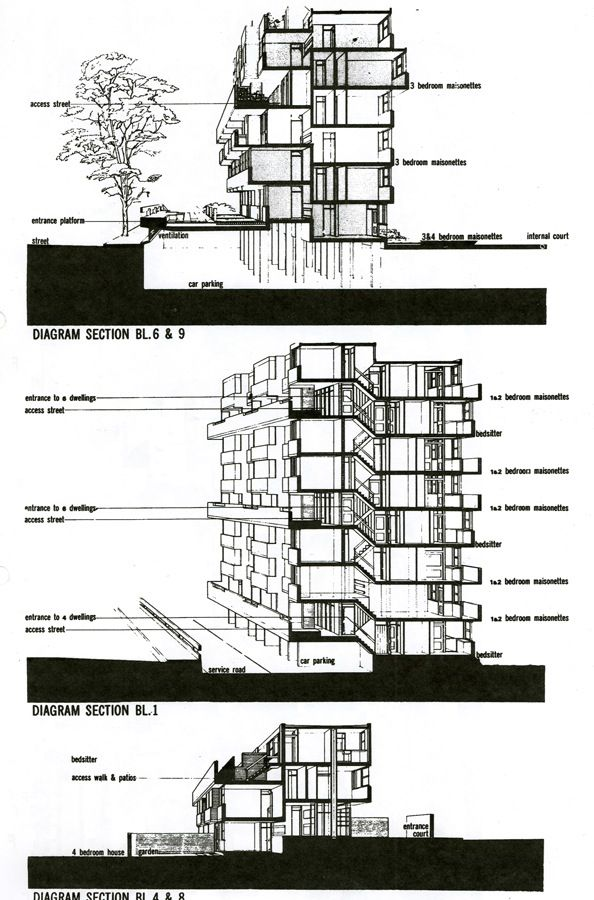 Typical Sections Through Lillington Gardens Showing A Rich Mix Of Dwellings Breaking Down The Deck Access Blocks With Protruding Mass And By Only Ha Arquitetura