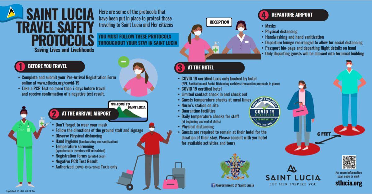 St Lucia Updates Protocols St Lucia Travel Advisory Travel Safety