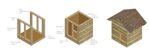 how to build a dog house – insulated dog house plans | outdoor pet