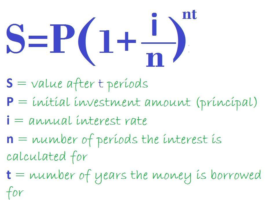 Compound interest formula basics compound interest