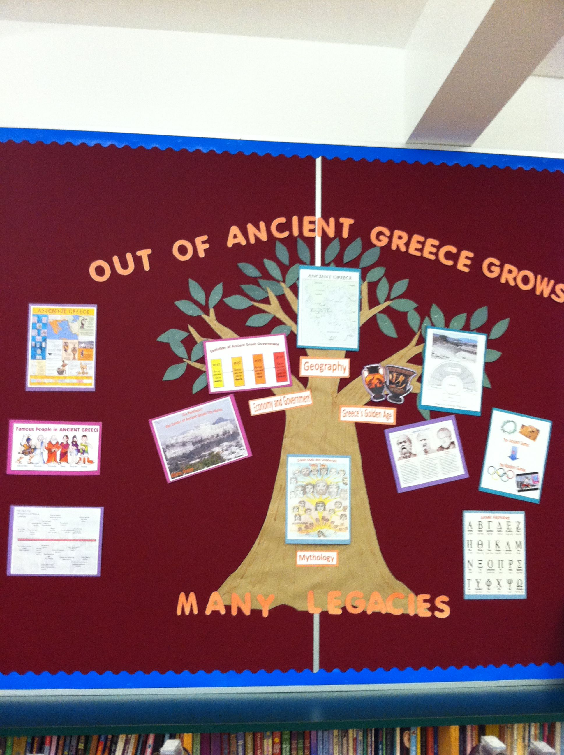 Ancient Greece Legacies Bulletin Board