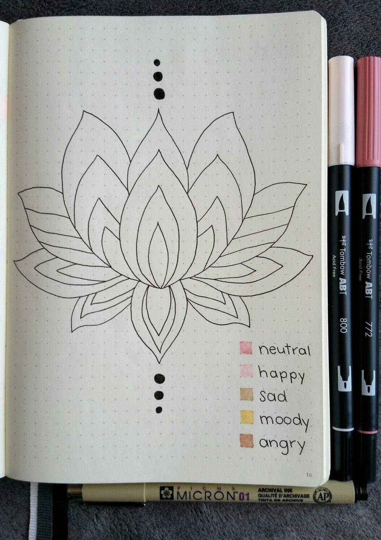 Lotus Mood Tracker - I traced an image from Google #bulletjournal #moodtracker #bujo #lotus #tombow #micron #leuchtturm1917