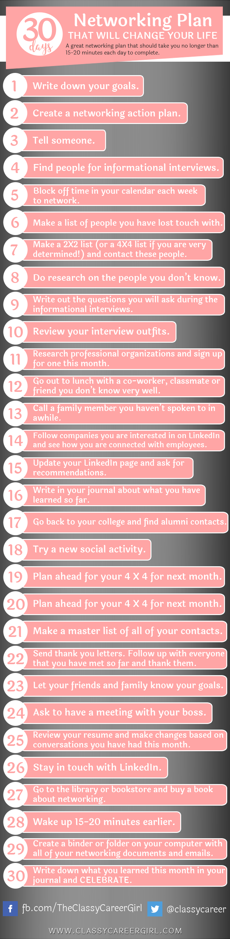 this is exactly how to answer impossible interview questions the 30 day networking plan that will change your life