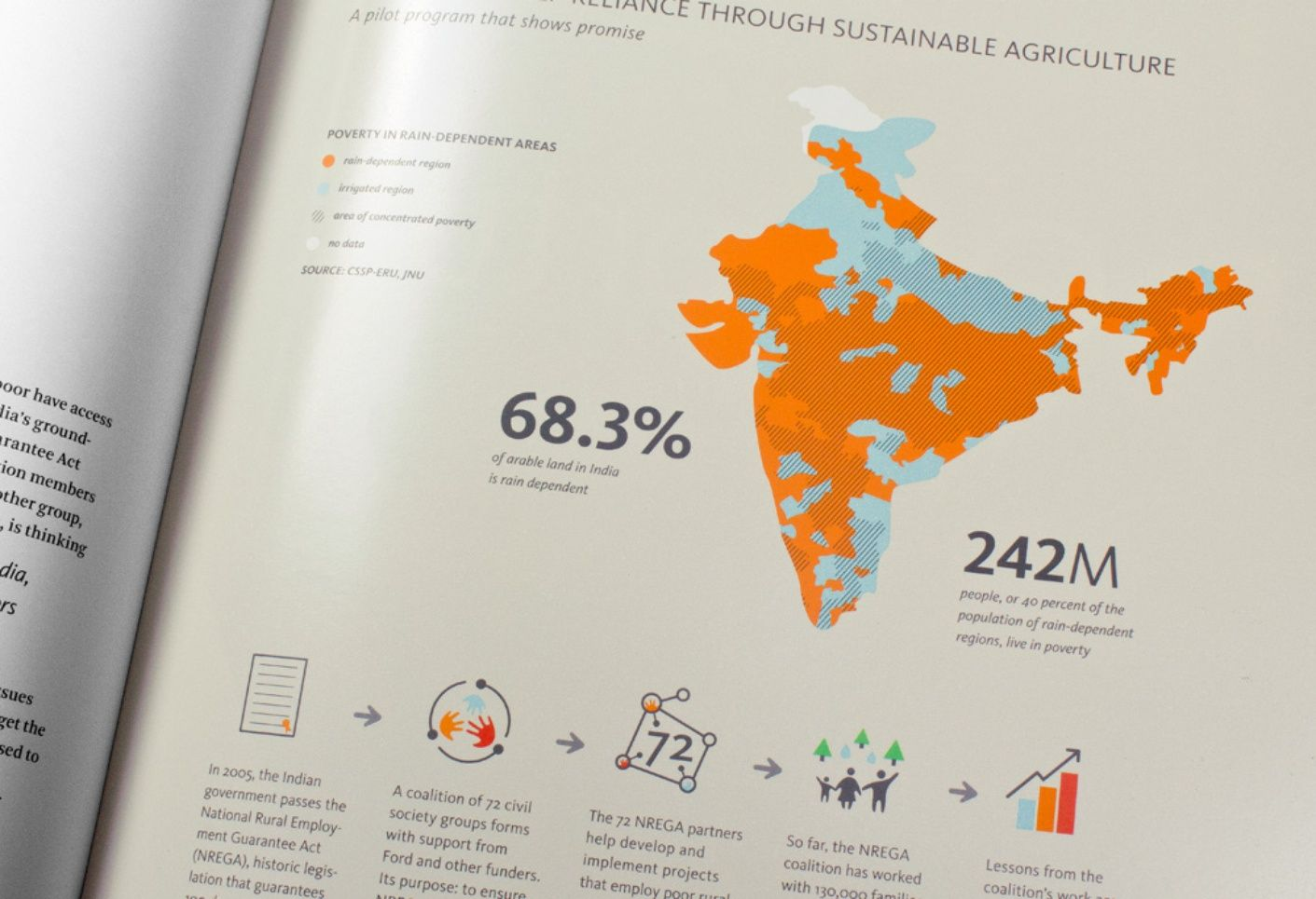 Ford Foundation 2011 Print Annual Report - Graphis