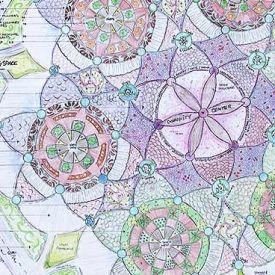 Flower Of Life Garden Design Groententuin