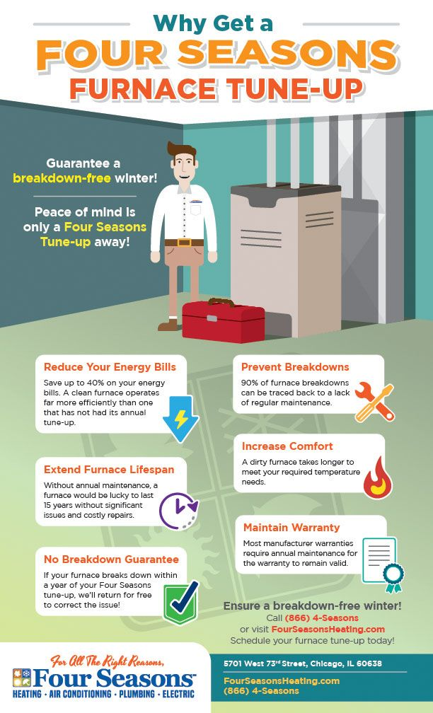Prevent premature breakdowns, boost comfort, and elevate