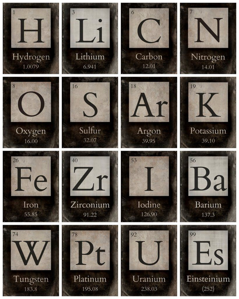 Craftiments Collection Of Six Elements The Periodic Table Art Printables