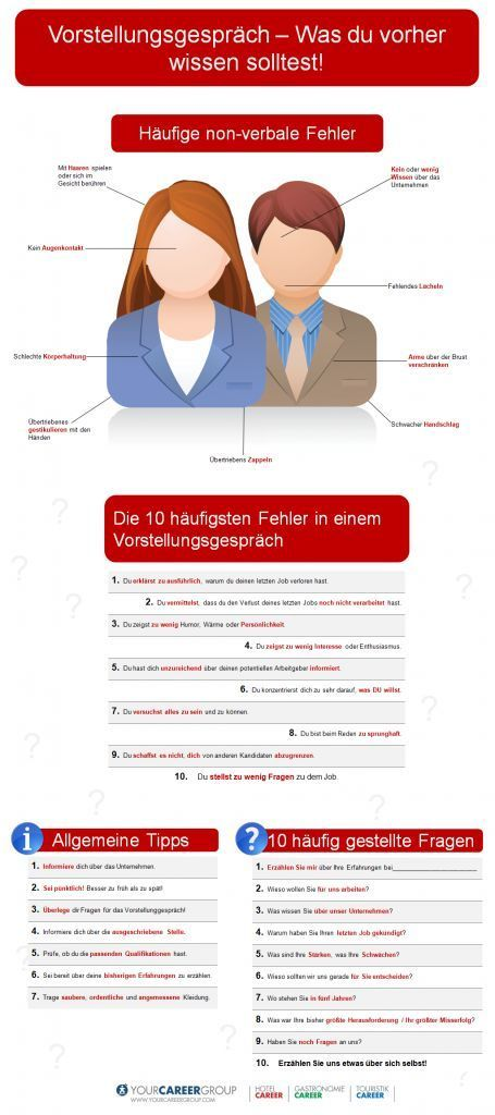 Tipps Furs Vorstellungsgesprach Infographic Vorstellungsgesprach Tipps Vorstellungsgesprach Fragen Vorstellungsgesprach