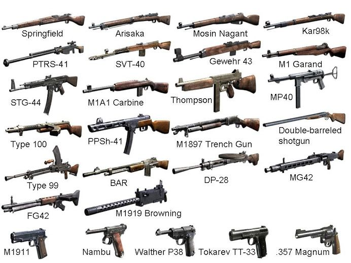 Ww2 American Weapons WEAPONS OF WW2 | AMERI...