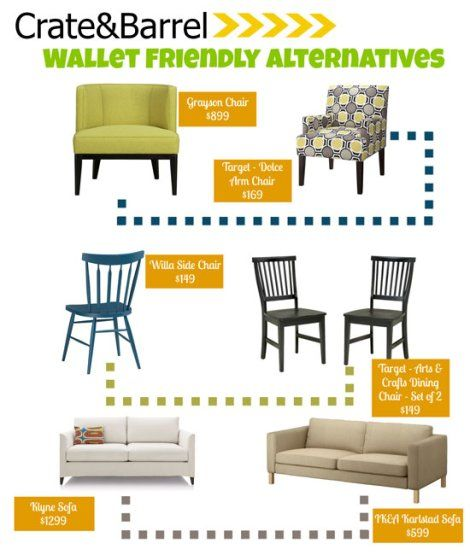 Crate and Barrel Wallet Friendly Alternatives