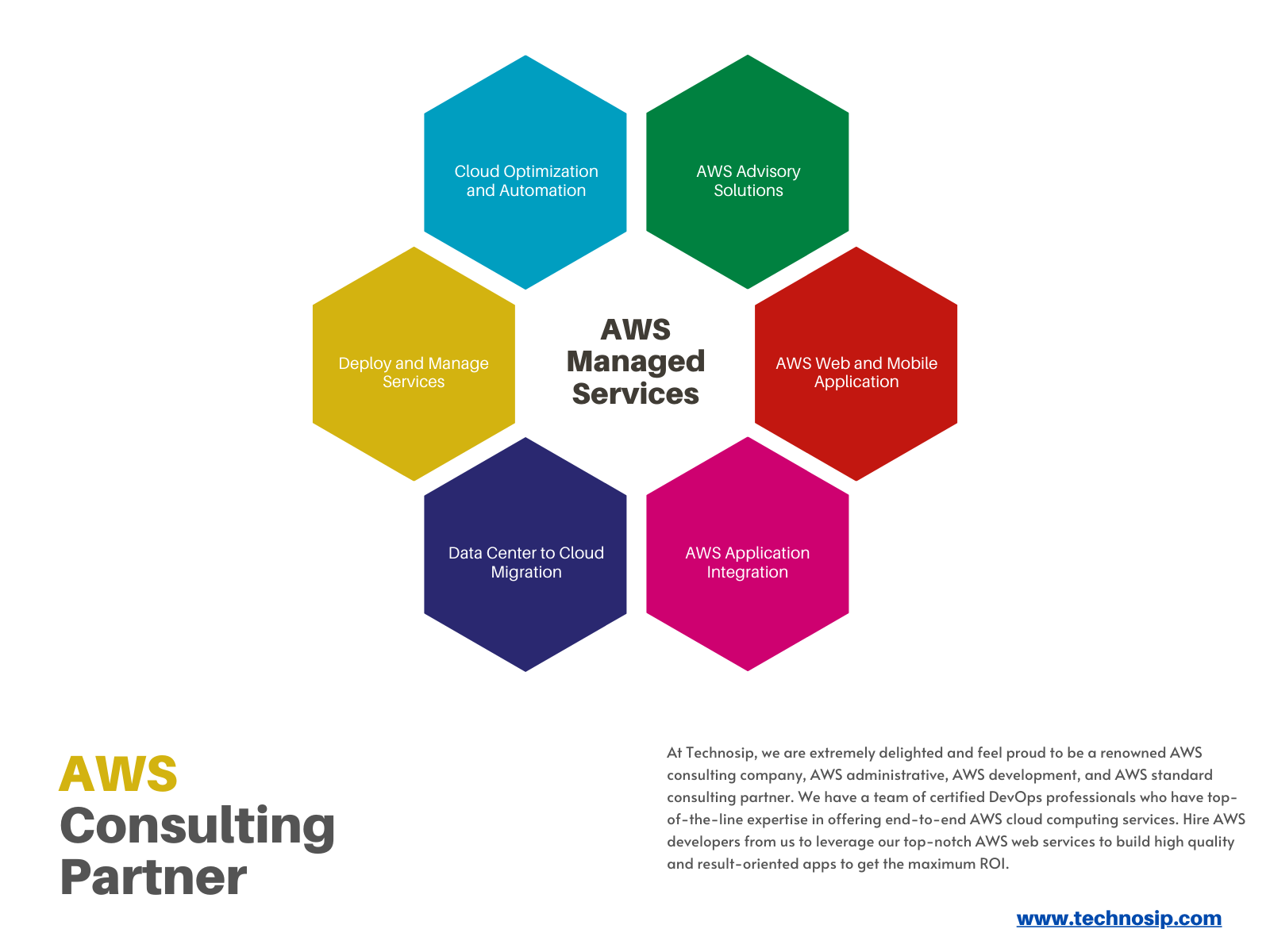 Aws Managed Services Aws Consulting Partner Technosip In 2020 Social Media Marketing Services Snoring How To Relieve Stress