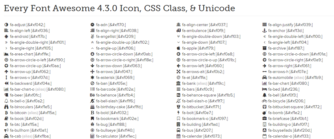 Cheatsheet The Complete Font Awesome 4 3 0 Icon Reference Css Class Unicode Blogging Freebies Unicode Fonts