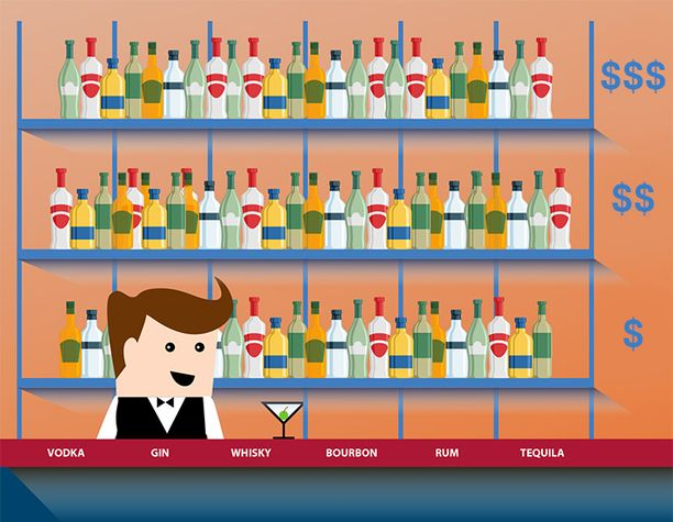 THE BACK BAR PRICING PYRAMID - Is your bar set up to maximize upsells? Make sure you are controlling your liquid assets properly training your staff on how to upsell! For a weekly recap of bar and restaurant ideas, news, articles and info, subscribe to the free Restaurant Newsletter  at http://pos-advicenewsletter.com/