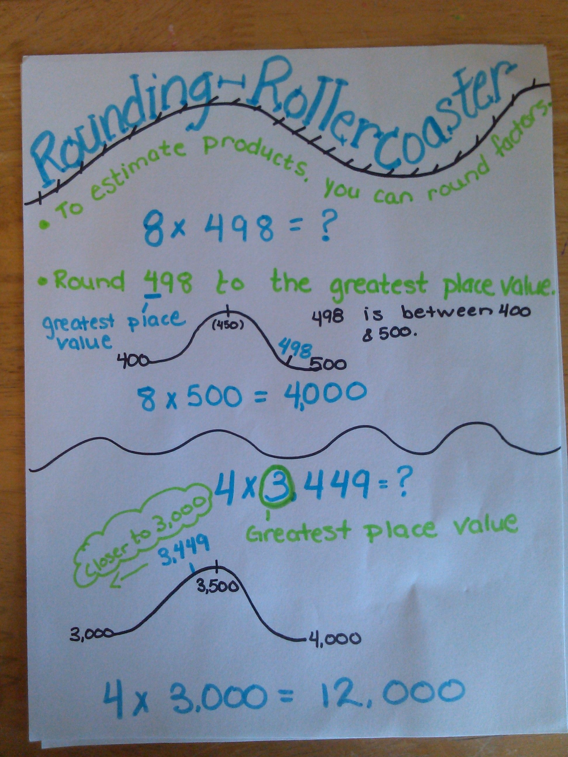 Rounding Roller Coaster Anchor Chart Multiplication