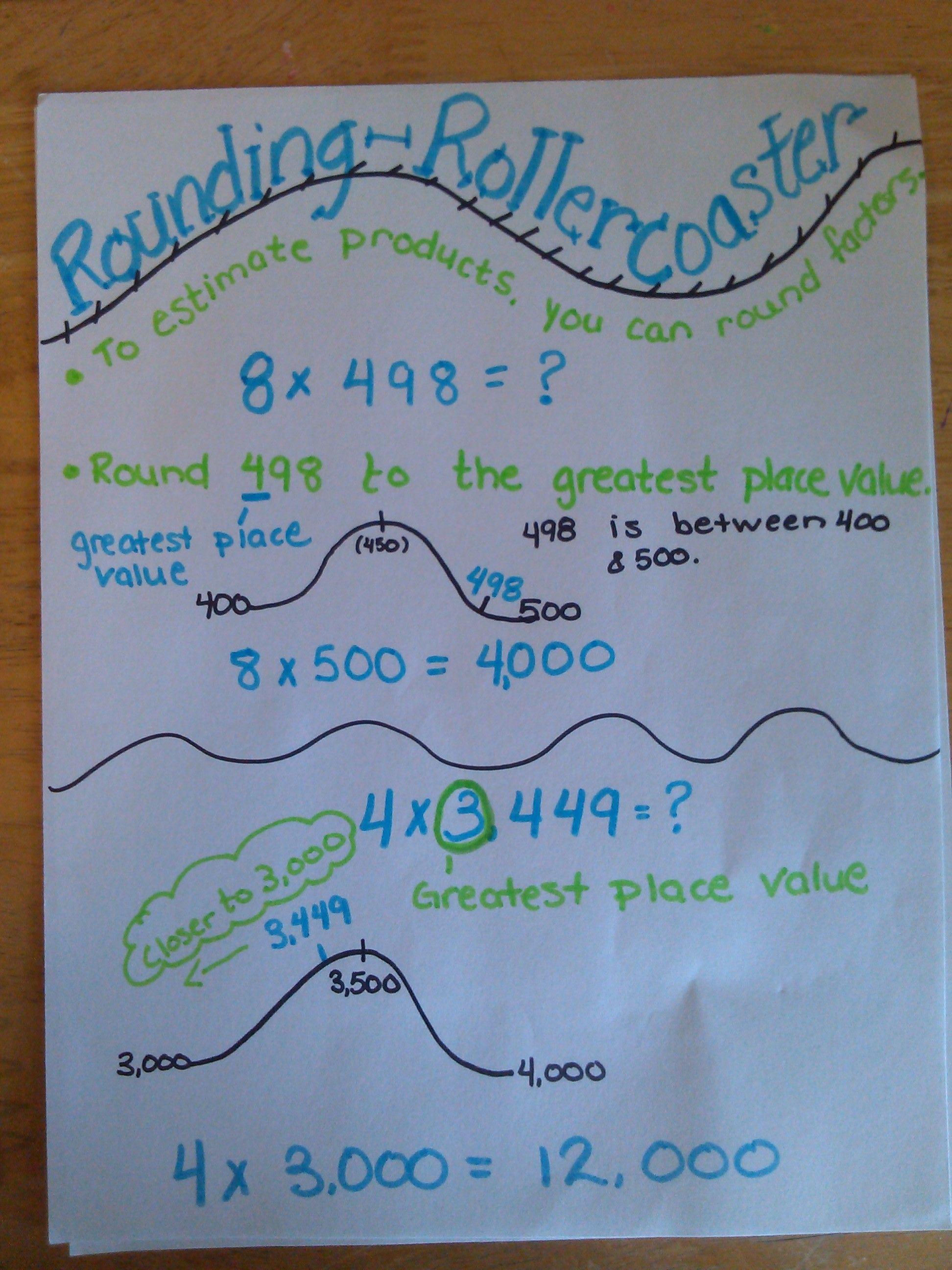 Rounding Roller Coaster Anchor Chart