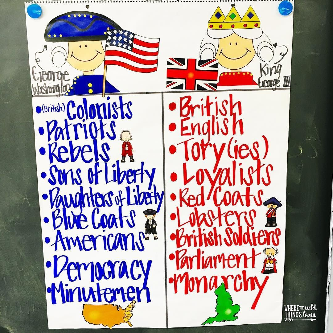 We Are Starting Our Unit On The Causes And Events Of The American Revol Social Studies American Revolution Social Studies Elementary American History Classroom