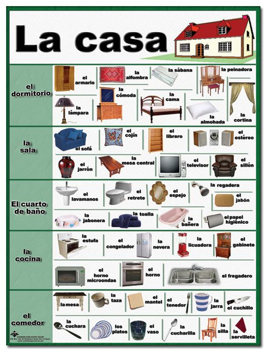 vocabulario los muebles la casa pinterest