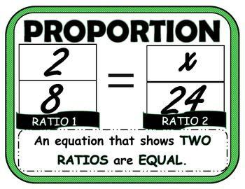 6th Grade Ratio And Proportion Bulletin Board Set Bulletin Board Sets Ratios And Proportions Math Helper