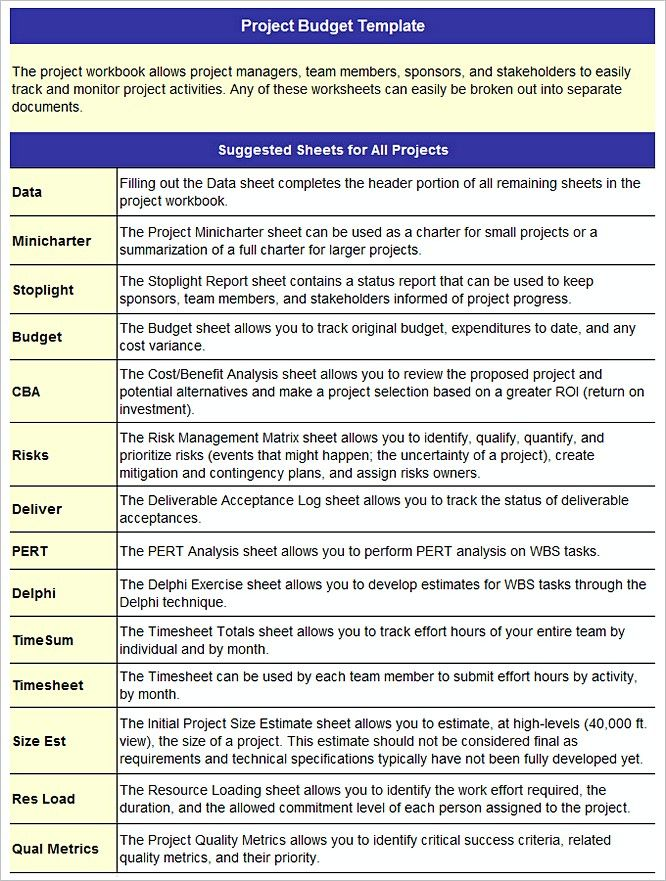 Sample Project Budget Template  Project Budget Template Excel