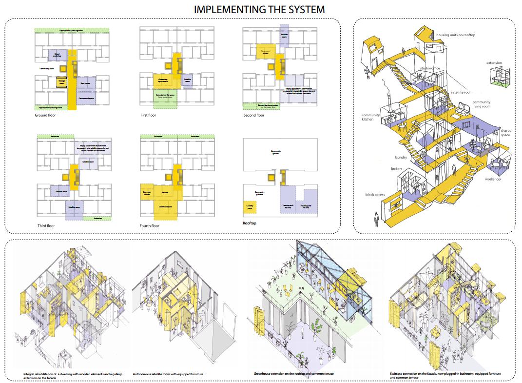 Desarrollo sustentable concepto y 22 ejemplos de for Arquitectura sustentable pdf