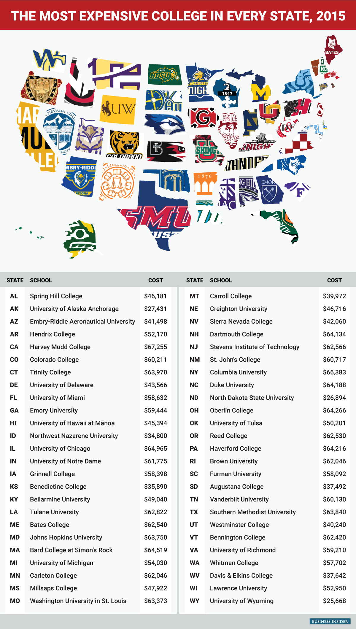 This Map Shows The Most Expensive College In Every State College - Us map colleges
