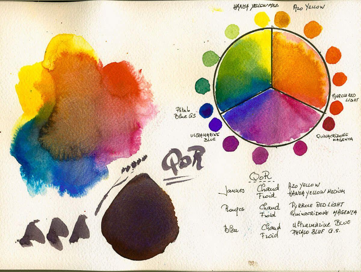 Aquarelles M Graham Les Plus Pigmentees Au Monde Roue Des