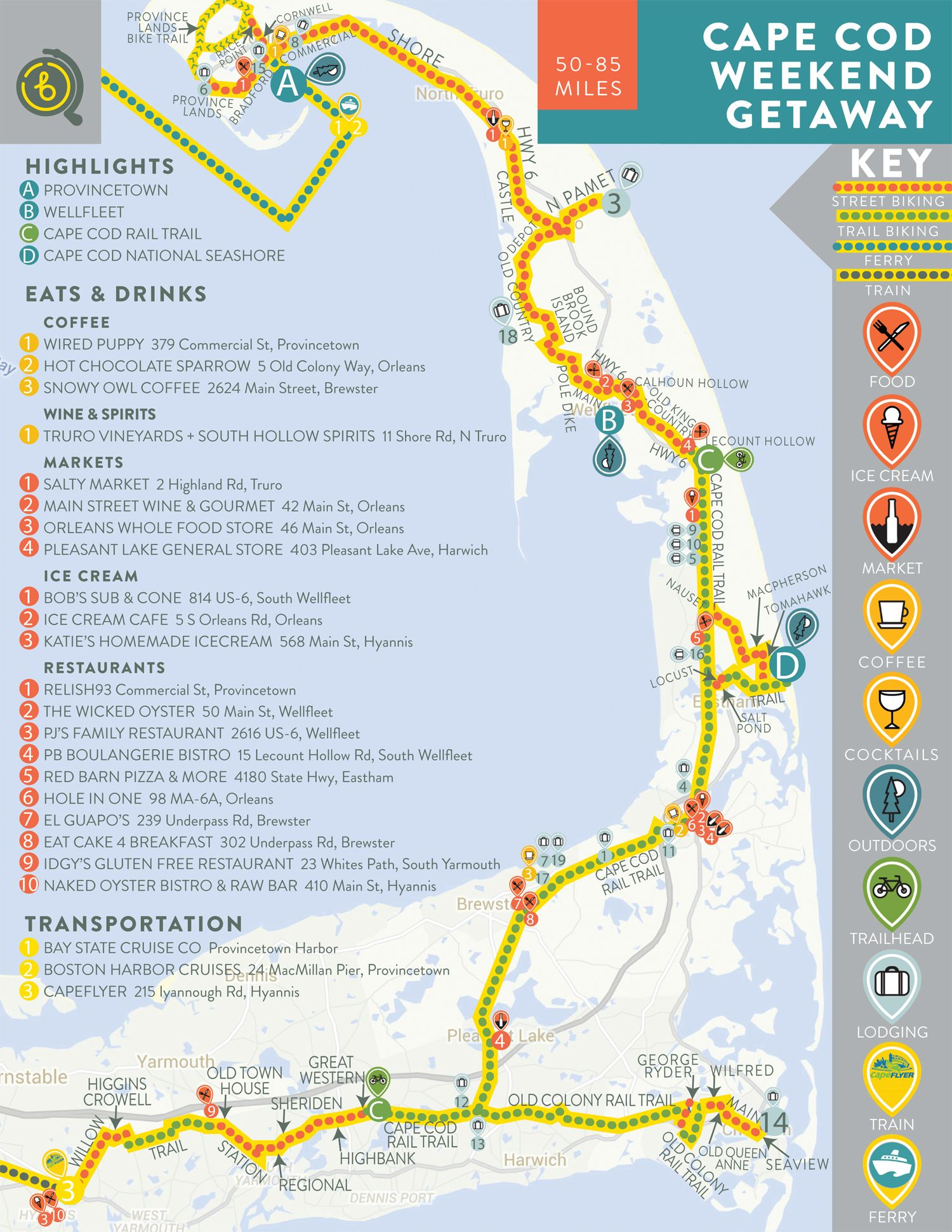 Cape Cod Weekend Getaway By Bike Ferry And Train Bikabout Cape Cod Rail Trail Cape Cod Cape Cod Travel