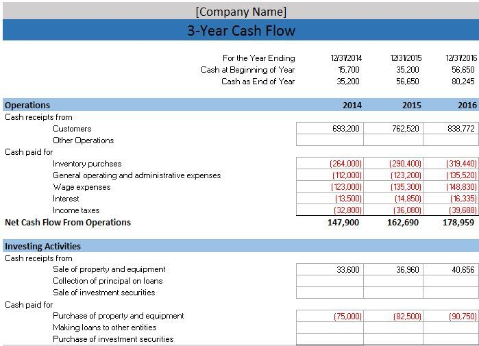 Free Accounting Templates in Excel AAAAAAAAAAAA Pinterest - cash flow statement template