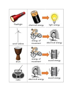 Changes of Energy Form Cards Level 1 - Transformation of ...
