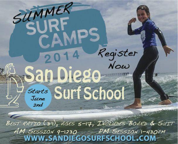Sandiego Surfreport Learntosurfsd Surflessons Surfcamps Groupsurflessons Surfschool Pacificbeach Lajolla Birdrock Surf Camp Surf School Summer Surf