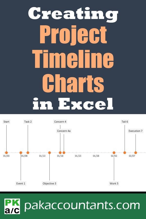 Create Project Timeline Charts in Excel - How To + Free Template