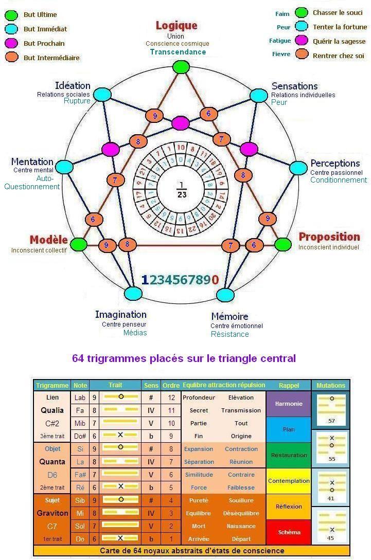 Hermétisme - Page 4 5da878a0efb1043be6c9b8a3b7d06704