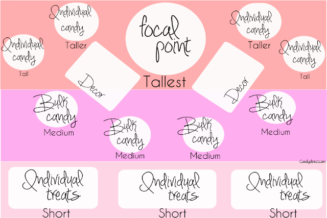 7 Super Simple Diy Tips For Candy Buffet Candydirect Com Candy Buffet Candy Buffet Wedding Candy Buffet Tables