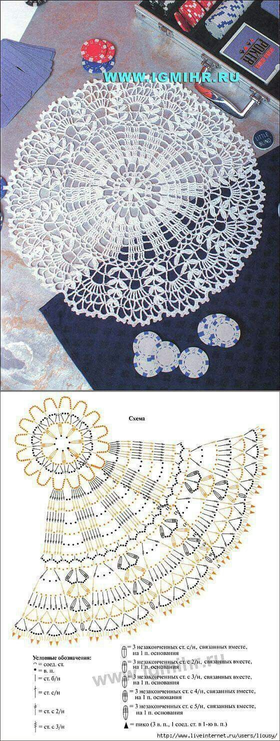 Pin By Grayna Dubiel On Szydeko Pinterest Crochet Doilies Doily Diagram Patrones 2 Patterns And