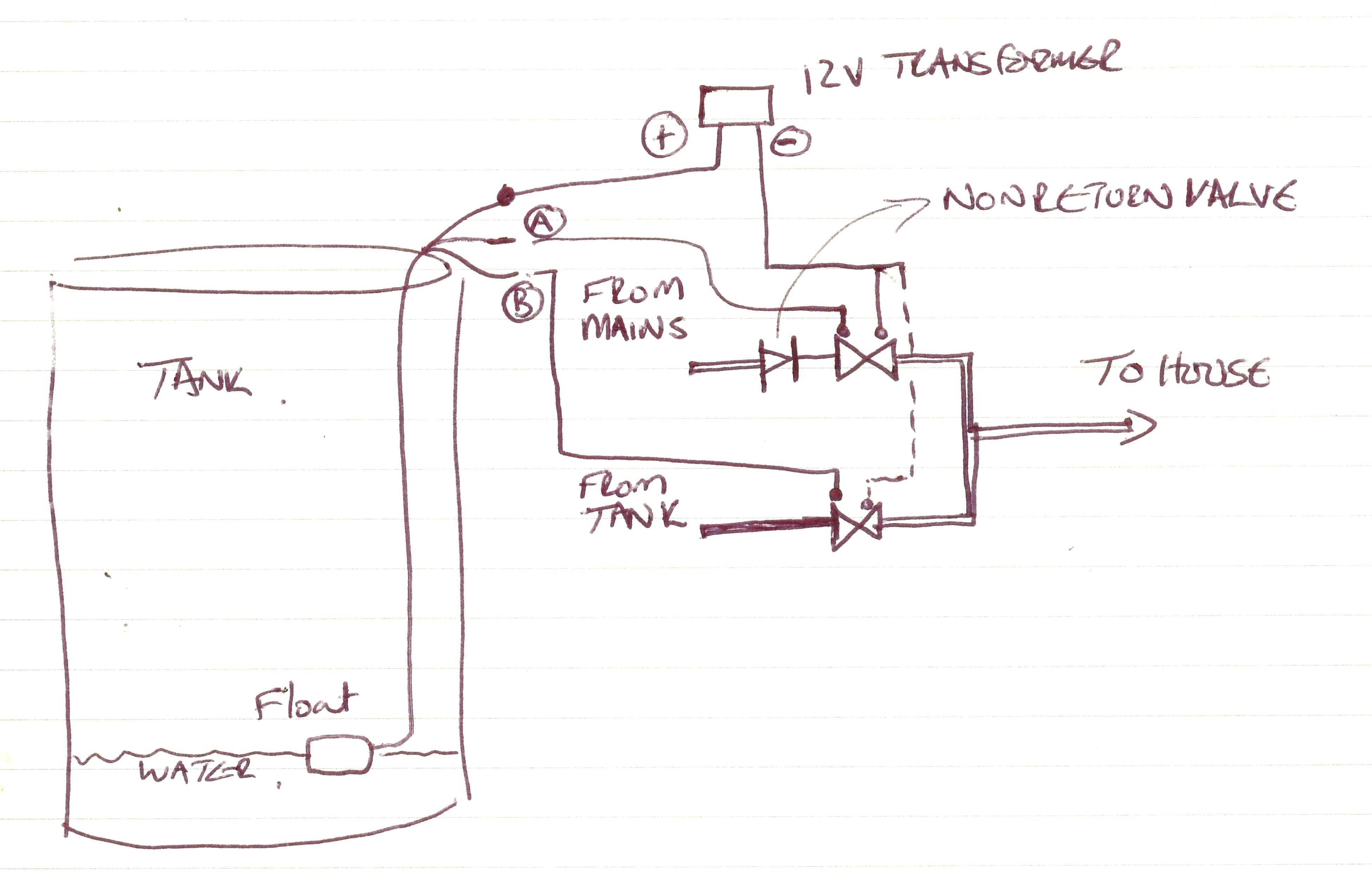 New Rule Bilge Pump Switch Wiring Diagram In 2020