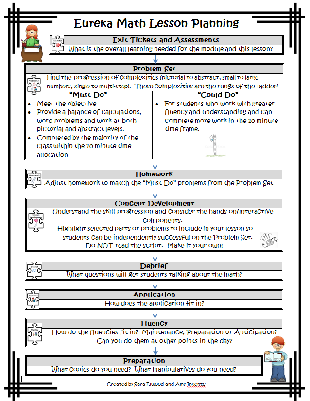 Eureka K-5 Planning SD U-46: Coach Corner   School - 5th grade Math ...