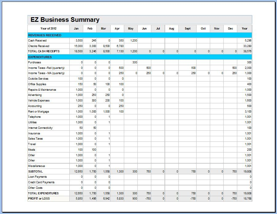 business expenses spreadsheet - Google Search G Pinterest