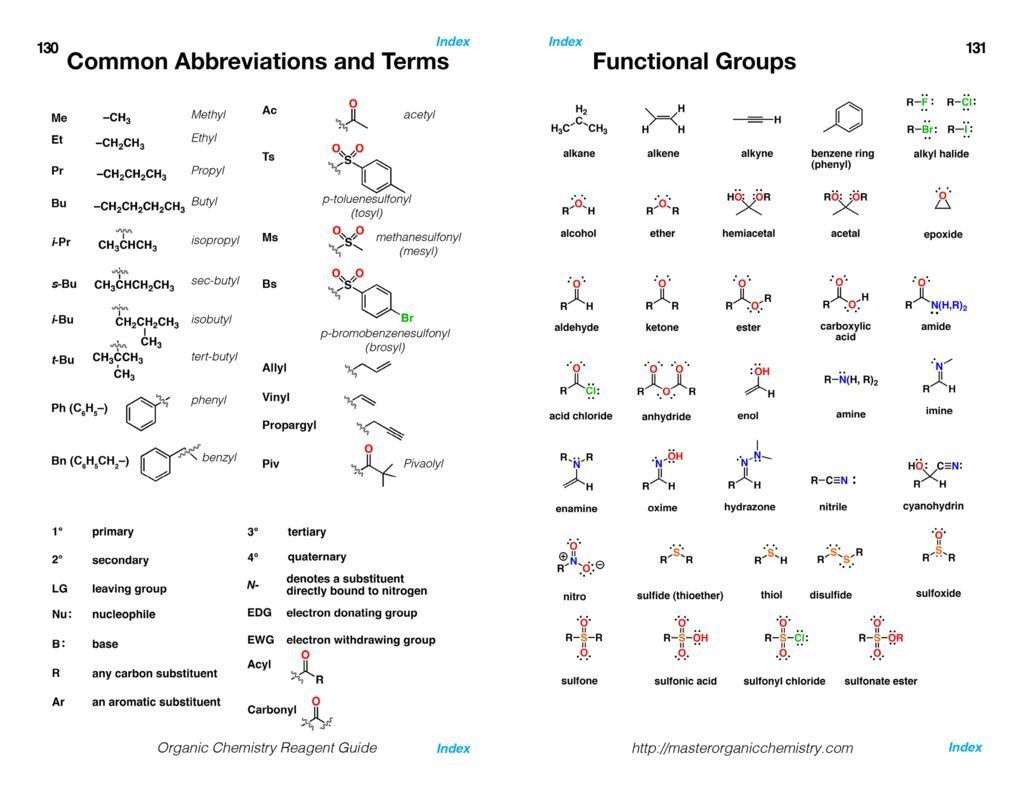 Organic Chemistry Reagent Guide