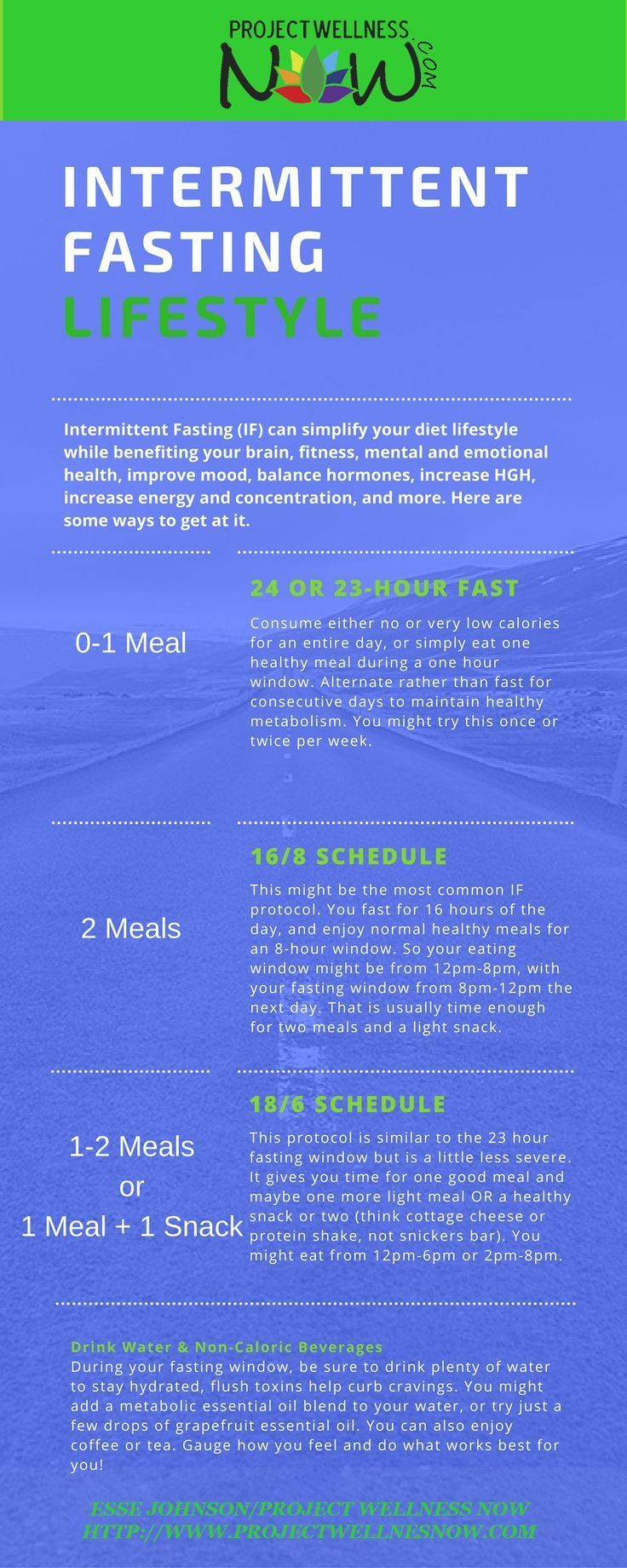 Intermittent Fasting - Infographic - Project Wellness Now ...