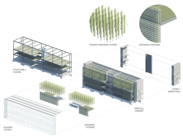 A Vacant Lot In Wyoming Will Become One Of The World S First Vertical Farms With Images Urban Farming Architecture Vertical Farming Urban Farming