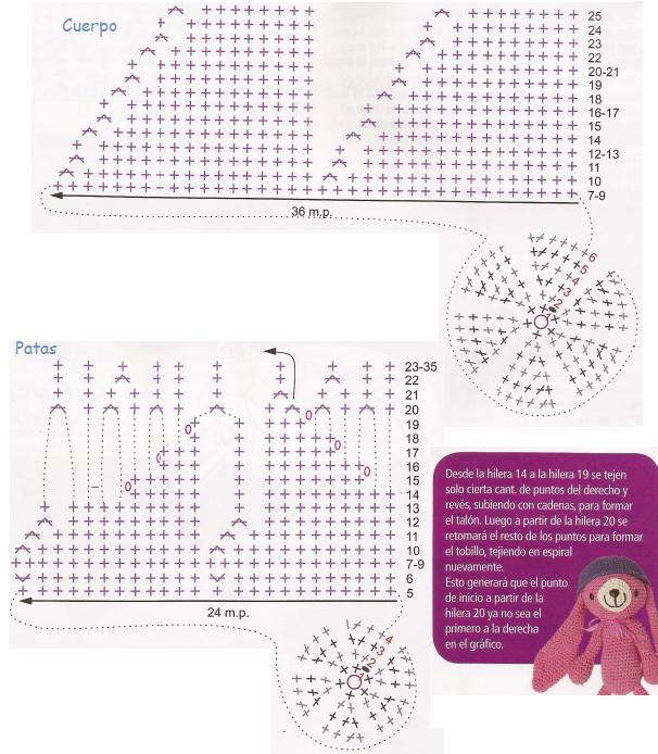 Fantástico Crochet Patrones De Pascua Galería - Ideas de Patrones de ...