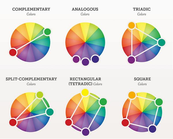 Basic Graphic Design Tips You Should Know Types Of Color Schemes Color Theory Color Harmony