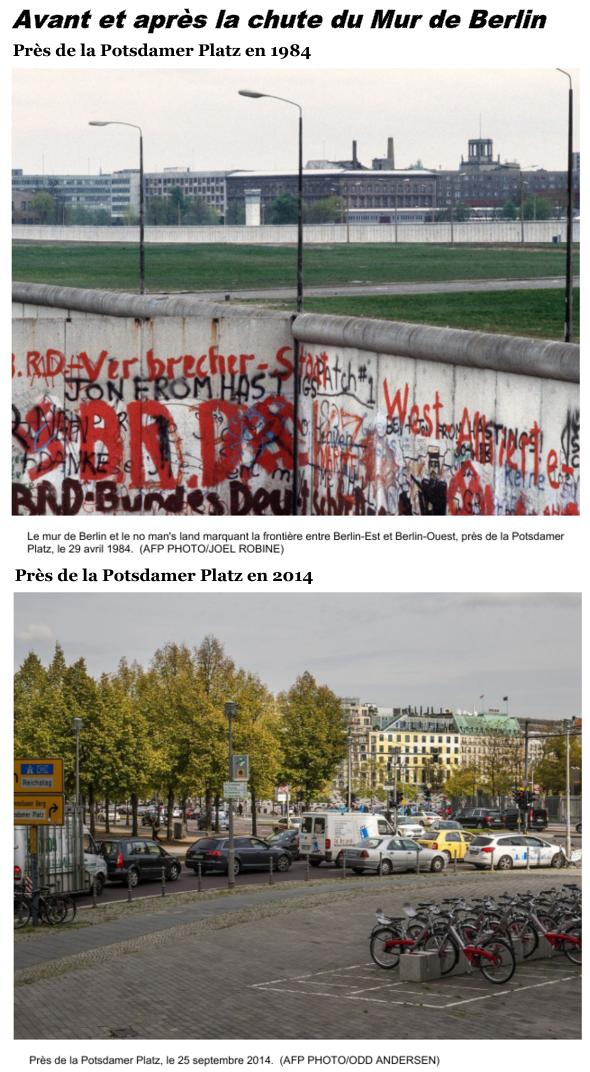 Avant et après la chute du Mur de Berlin #murdeberlin Avant et après la chute du Mur de Berlin #murdeberlin