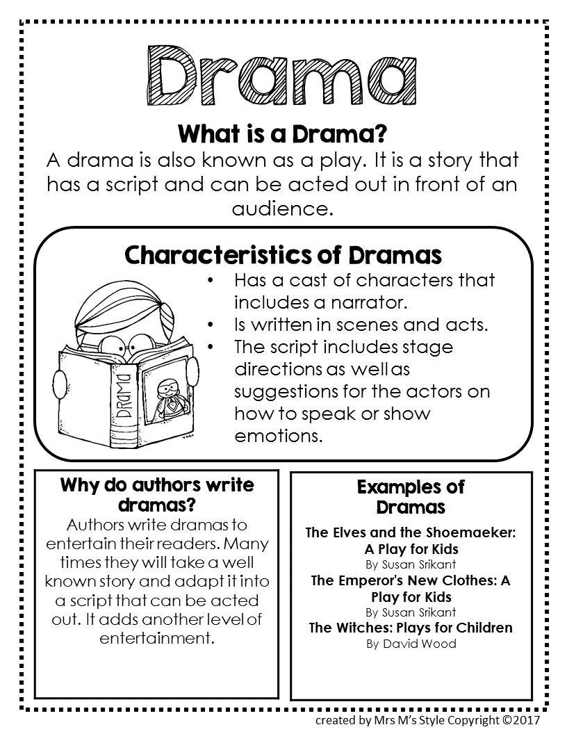 Five Elements Of Drama
